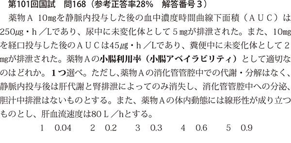 第101回国試 問168(参考正答率28% 解答番号3)