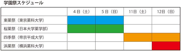 表:学園祭スケジュール